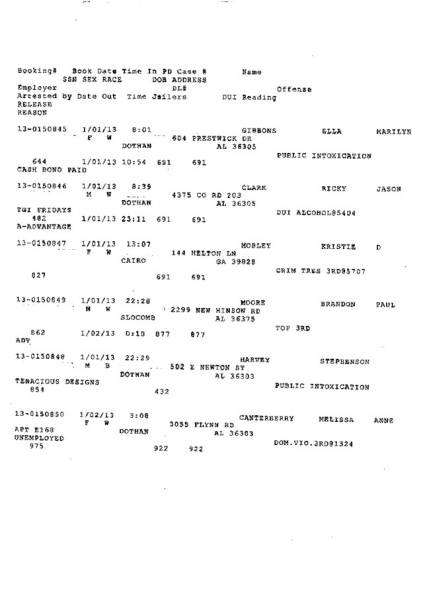 Dothan City Jail Docket for 01-01-13