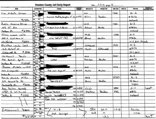 Houston County Jail Docket for 01-03-13