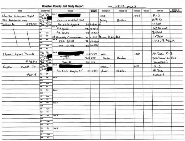 Houston County Jail Docket for 01-09-13