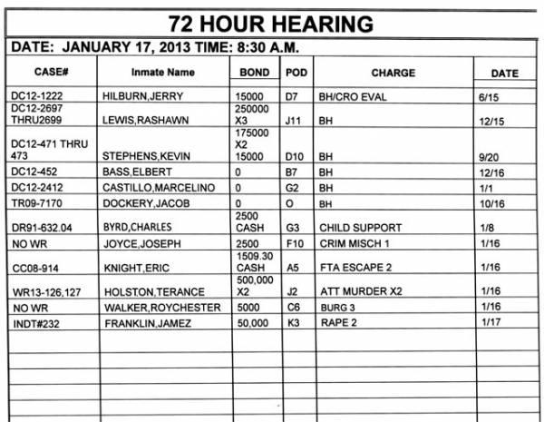 72-Hour Hearing Docket For Houston County District Court Judge Benjamin Lewis