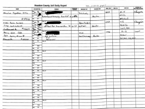 Houston County Jail Docket for 01-22-13