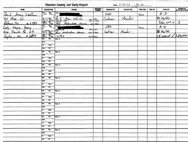 Houston County Jail Docket for 01-23-13