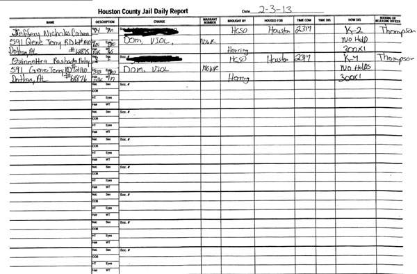 Houston County Jail Docket for 02-03-13