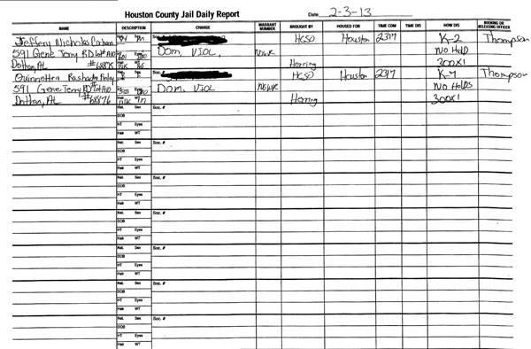 Houston County Jail Docket for 02-03-13