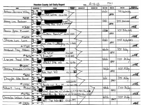 Houston County Jail Docket for 02-04-13