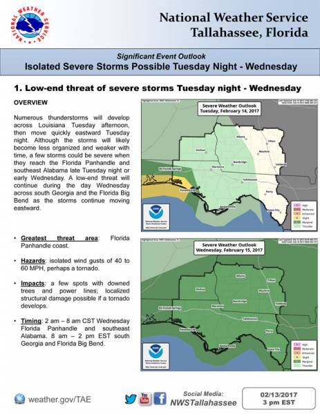 Isolated Severe Storms Possible Tonight through Wednesday
