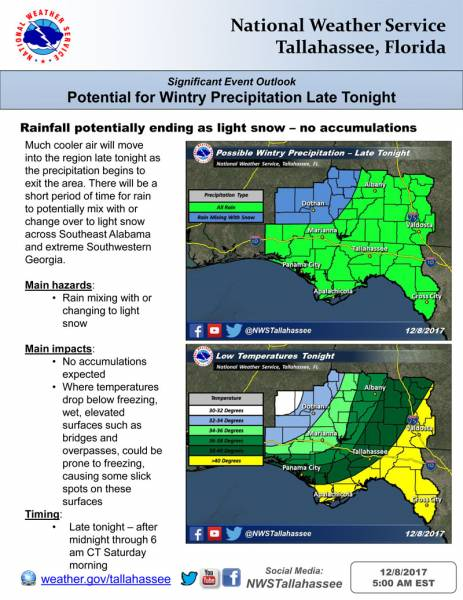 This is the latest from the NWS