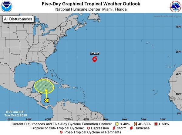 National Hurricane Center Forecasters Keeping an Eye on the Caribbean