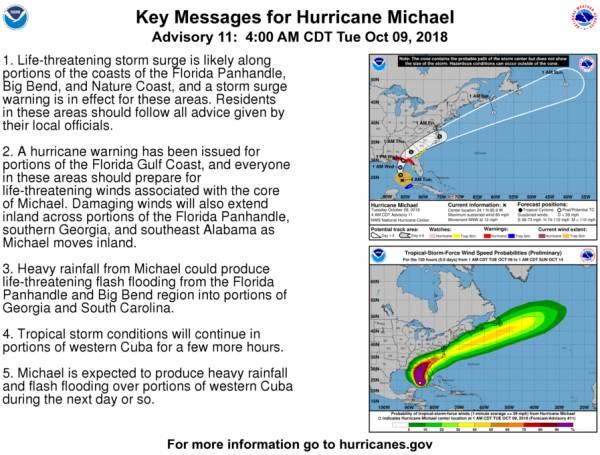 Hurricane Local Statement