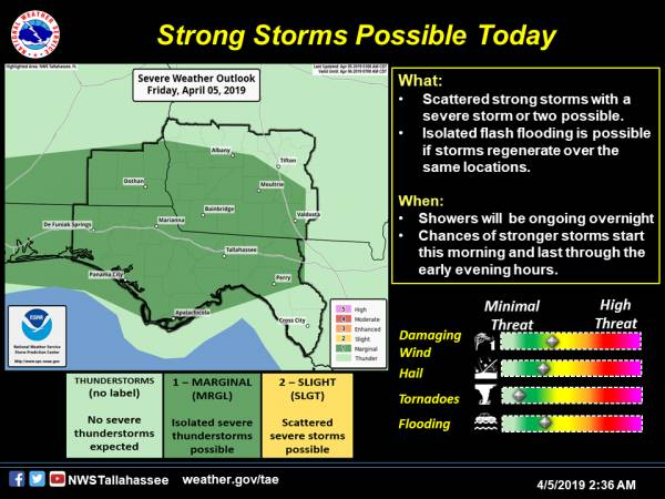 Strong to Severe Storms and Heavy Rainfall TODAY